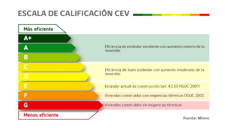 Blog CS Escala CEV 01